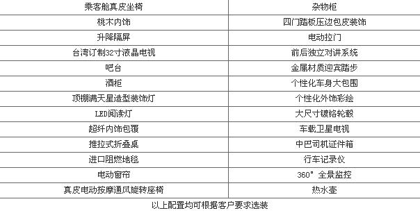 湖南强晟车业有限公司,湖南汽车销售公司,湖南救护车销售,长沙工程车,房车,冷藏车